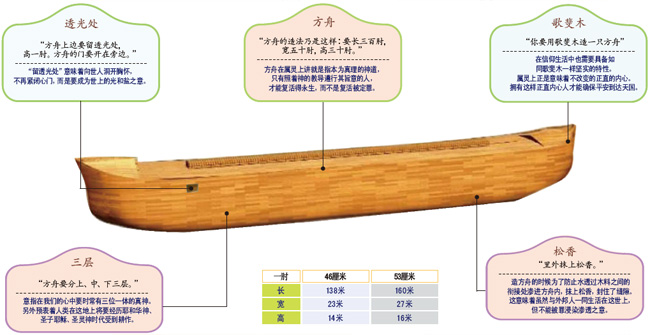 红颜旧竹笛简谱